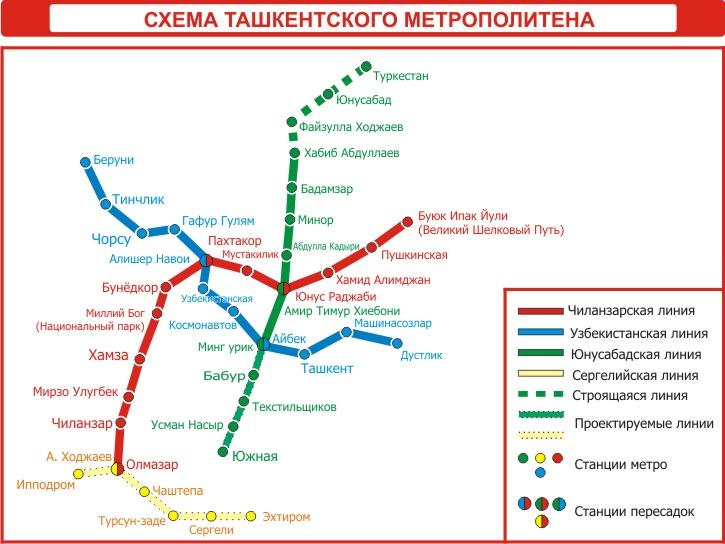 Схема ташкентского метро